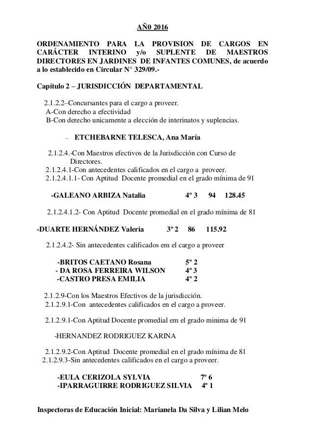 AÑ0 2016 ORDENAMIENTO PARA LA PROVISION DE CARGOS EN CARÁCTER INTERINO y/o SUPLENTE DE MAESTROS DIRECTORES EN JARDINES DE ...