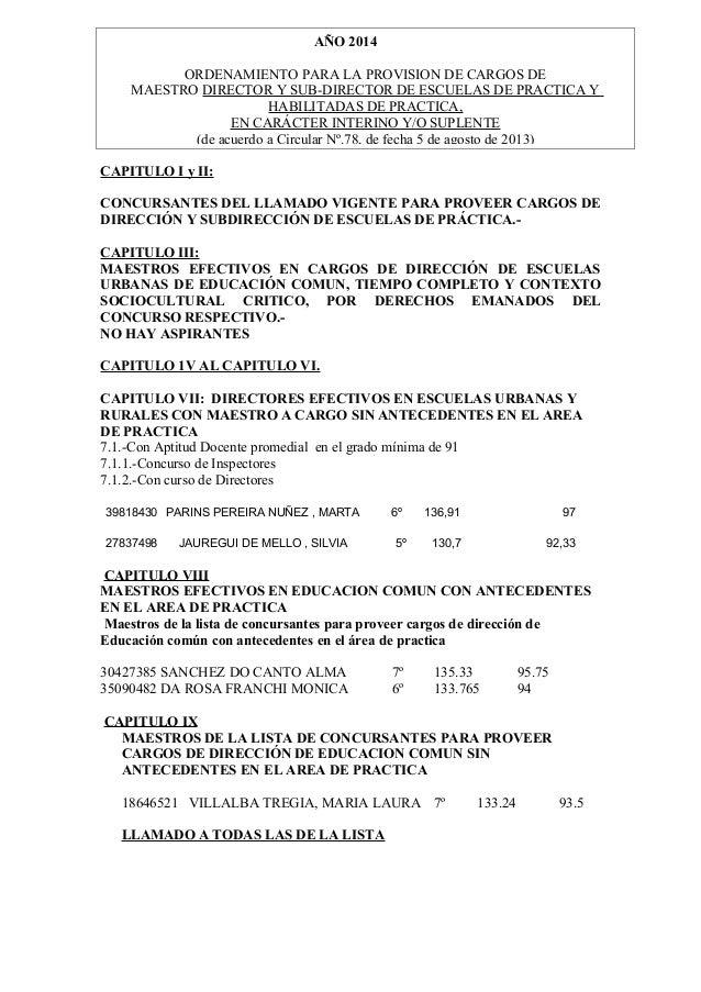 AÑO 2014 ORDENAMIENTO PARA LA PROVISION DE CARGOS DE MAESTRO DIRECTOR Y SUB-DIRECTOR DE ESCUELAS DE PRACTICA Y HABILITADAS...