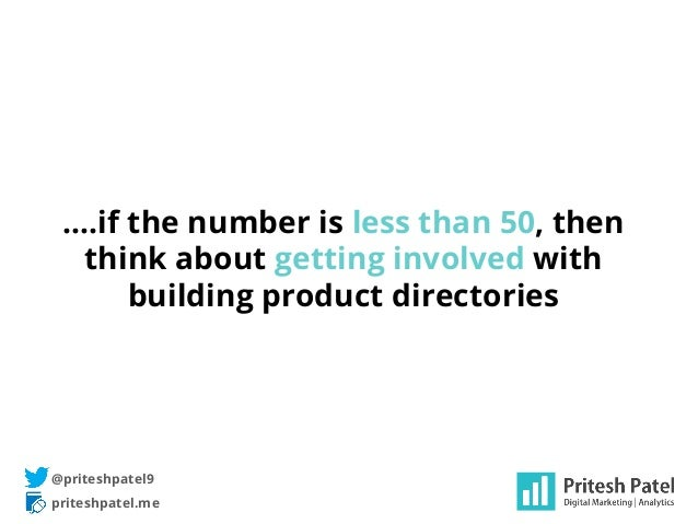 The Role of Online Building Product Directories for Marketing