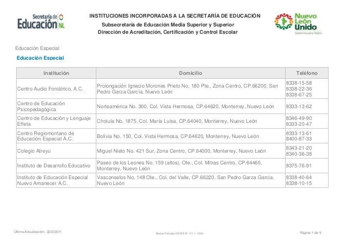 INSTITUCIONES INCORPORADAS A LA SECRETARÍA DE EDUCACIÓN                                       Subsecretaría de Educación M...