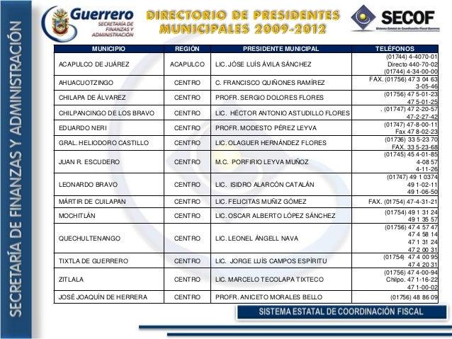 MUNICIPIO REGIÓN PRESIDENTE MUNICIPAL TELÉFONOS ACAPULCO DE JUÁREZ ACAPULCO LIC. JÓSE LUÍS ÁVILA SÁNCHEZ (01744) 4-4070-01...
