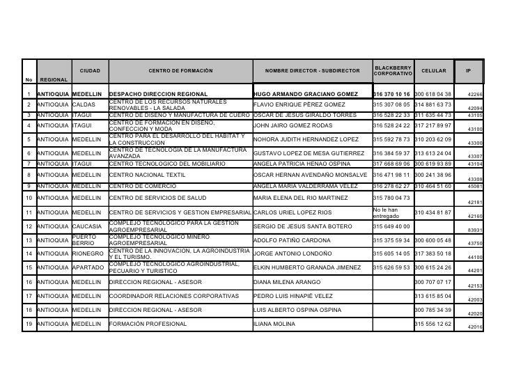 BLACKBERRY                 CIUDAD              CENTRO DE FORMACIÓN               NOMBRE DIRECTOR - SUBDIRECTOR            ...