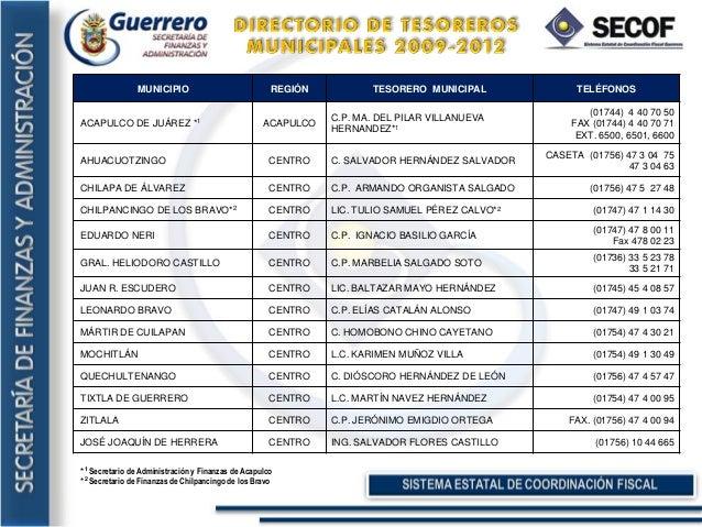 MUNICIPIO REGIÓN TESORERO MUNICIPAL TELÉFONOS ACAPULCO DE JUÁREZ *1 ACAPULCO C.P. MA. DEL PILAR VILLANUEVA HERNANDEZ*1 (01...