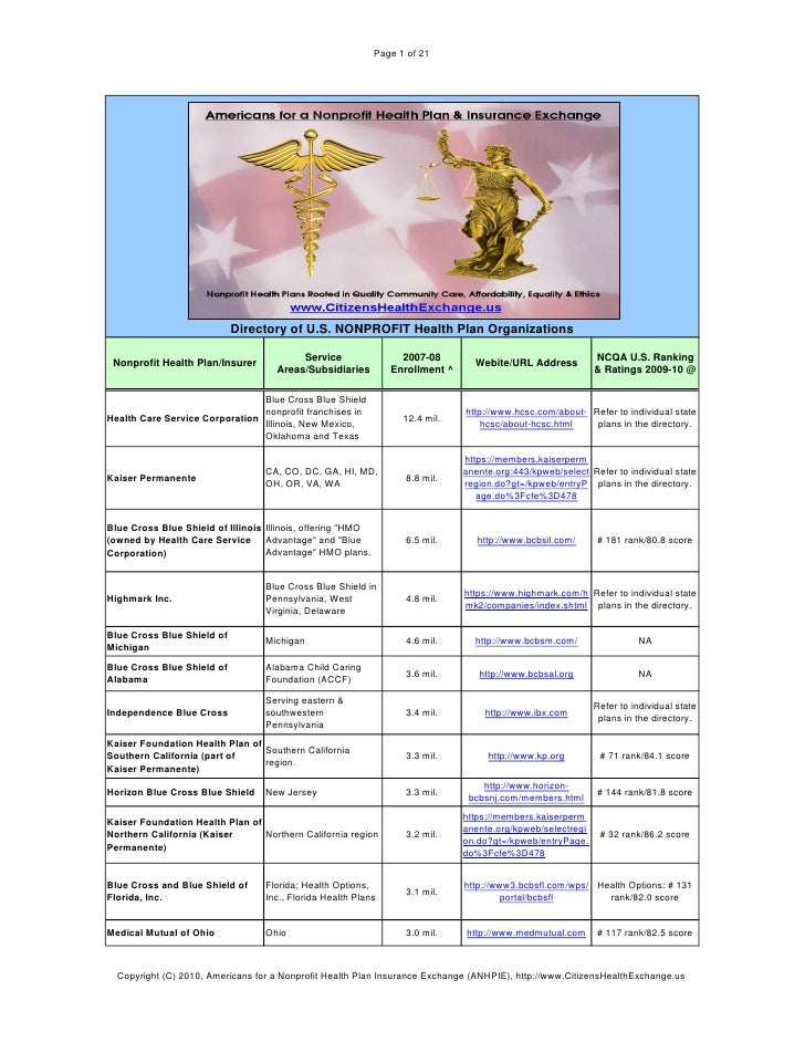 Page 1 of 21                            Directory of U.S. NONPROFIT Health Plan Organizations                             ...