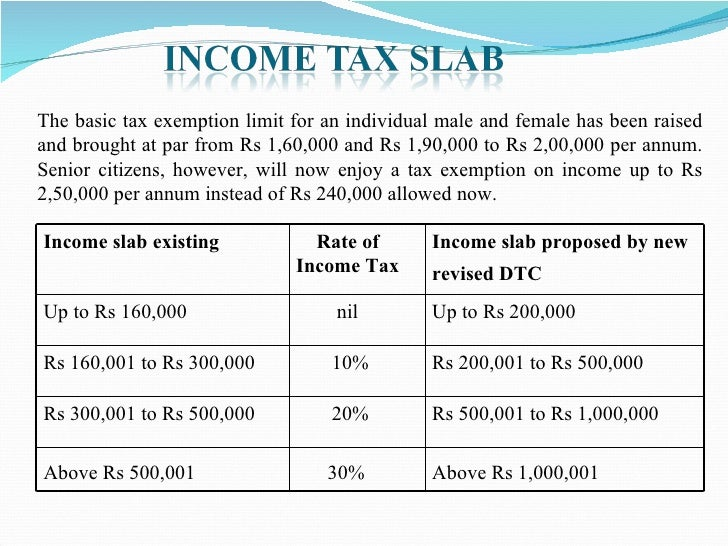 direct tax code bill Question: direct taxes code bill was introduced in parliament how far is it different from the draft code, 2009 answer: the bill is proposed to be effective only from april 1, 2012, so as to cover the income of the financial year 2011-12 it will also go to the parliamentary committee before it is taken up.