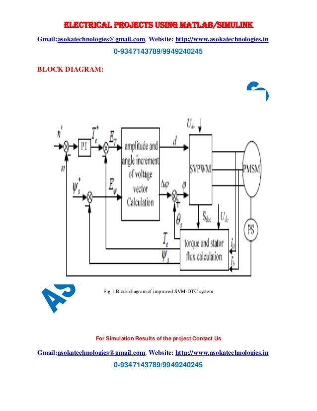 Direct torque control of permanent magnet synchronous motor based on on permanent magnet motor timing, permanent magnet motor repair, permanent magnet motor design diagrams, permanent magnet motor power diagram, permanent magnet motor applications, permanent magnet synchronous generator, pressure sensor wiring diagram, permanent magnet motor dimensions, permanent magnet shielding, permanent magnet motor schematic, permanent magnet stepper motor, permanent magnet electric motors diagram, electric motors wiring diagram, dayton motors wiring diagram,