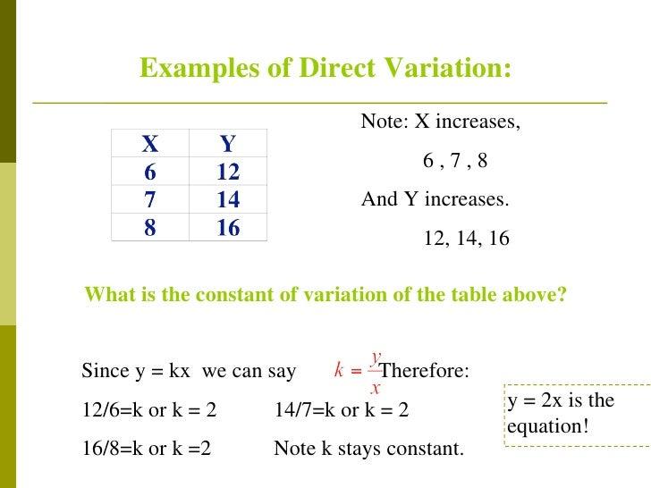 Direct Variation – Direct Variation Worksheet