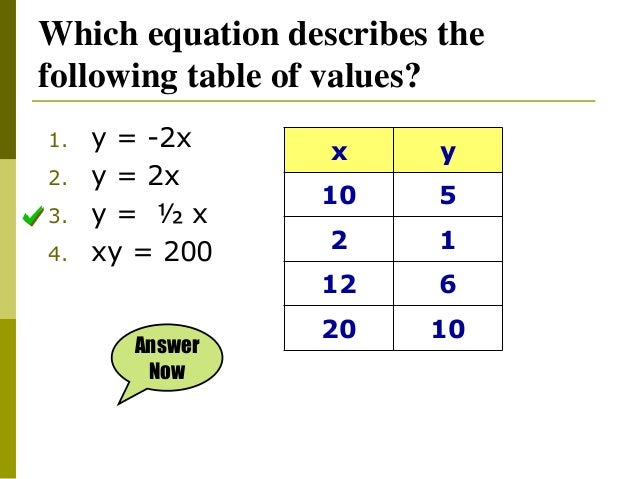 direct variation grade9 module 3 by mr. joel garcia