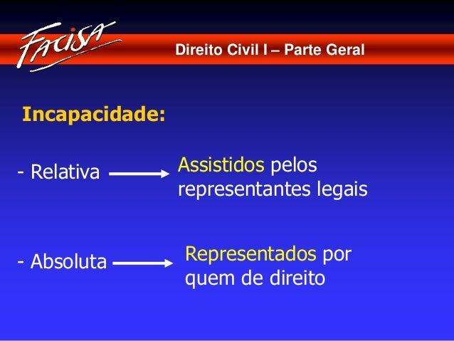 Direito Civil I – Parte Geral  Incapacidade:  - Relativa  - Absoluta  Assistidos pelos  representantes legais  Representad...