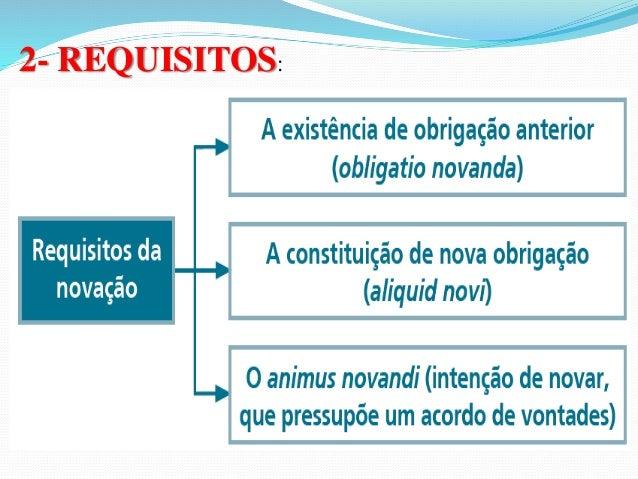 3.2-Imputação por vontade do credor:  A imputação por vontade ou indicação do credor ocorre  quando o devedor não declara ...