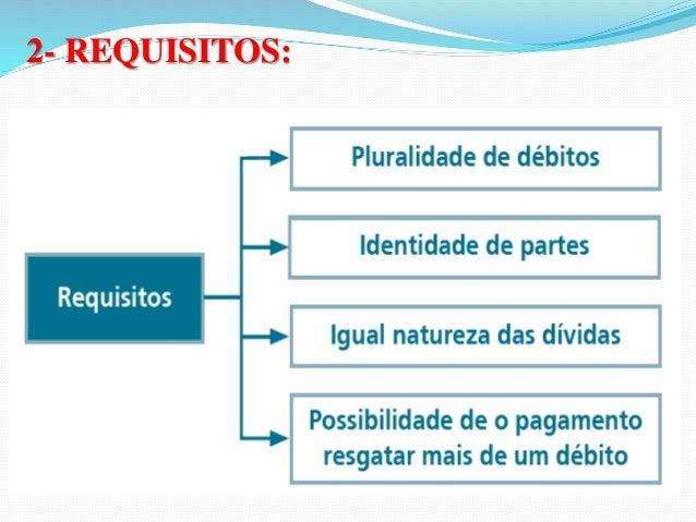 (Defensoria Pública/SP/Defensor Público/I  Concurso/2006/Fundação Carlos Chagas) Em matéria de  obrigações, é correto afir...