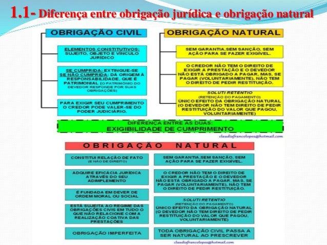 1.1- Diferença entre obrigação jurídica e obrigação natural