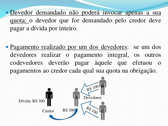 (TJ/MS/Juiz de Direito/2010/Fundação Carlos Chagas) Na  solidariedade ativa,  a) mais de um credor está obrigado à dívida ...