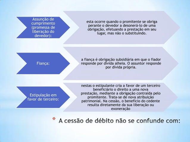 * Assunção de cumprimento (promessa de liberação do devedor): esta ocorre quando o promitente se obriga perante o devedor ...
