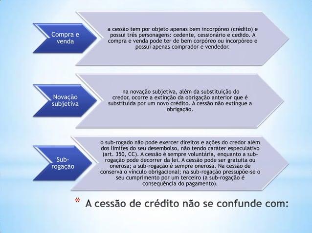 * Compra e venda a cessão tem por objeto apenas bem incorpóreo (crédito) e possui três personagens: cedente, cessionário e...