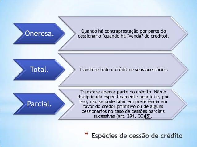 * Onerosa. Quando há contraprestação por parte do cessionário (quando há ?venda? do crédito). Total. Transfere todo o créd...