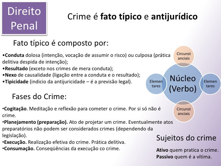 Direito Penal<br />Crime é fato típico e antijurídico<br />Fato típico é composto por:<br /><ul><li>Conduta dolosa (intenç...