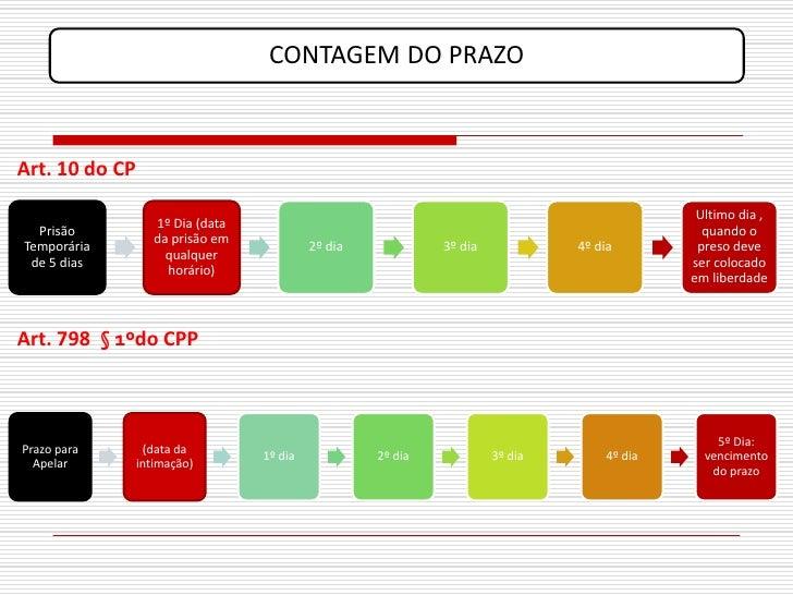 CONTAGEM DO PRAZO    Art. 10 do CP                                                                                        ...