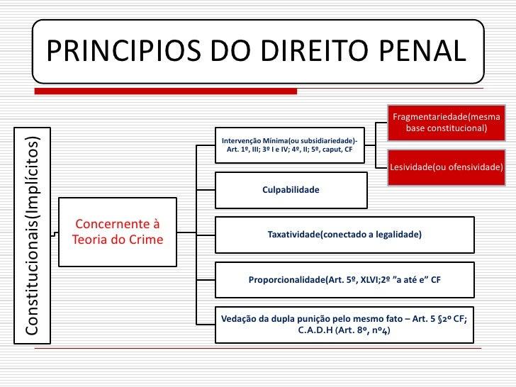 A legalidade e a moralidade do auxílio moradia dos magistrados de mg 1