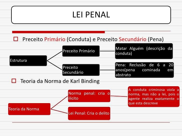 LEI PENAL     Preceito Primário (Conduta) e Preceito Secundário (Pena)                                                   ...