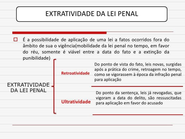 EXTRATIVIDADE DA LEI PENAL     É a possibilidade de aplicação de uma lei a fatos ocorridos fora do    âmbito de sua o vig...