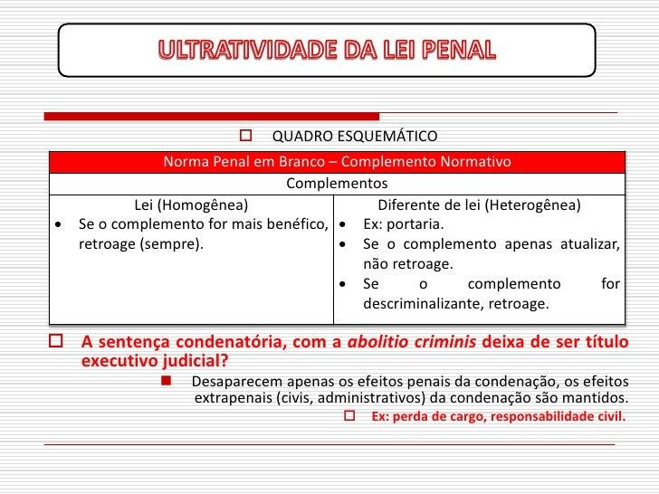    QUADRO ESQUEMÁTICO                  Norma Penal em Branco – Complemento Normativo                                  Com...