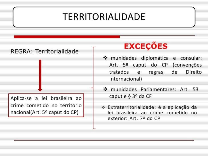 TERRITORIALIDADE                                           EXCEÇÕES REGRA: Territorialidade                               ...