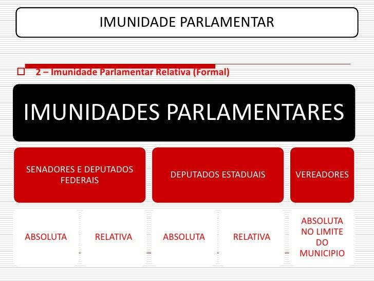 IMUNIDADE PARLAMENTAR    2 – Imunidade Parlamentar Relativa (Formal)     IMUNIDADES PARLAMENTARES    SENADORES E DEPUTADO...
