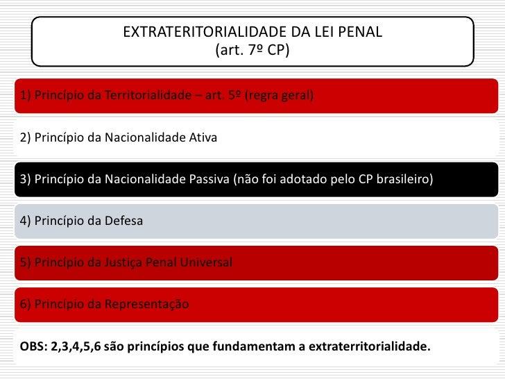 EXTRATERITORIALIDADE DA LEI PENAL                               (art. 7º CP)  1) Princípio da Territorialidade – art. 5º (...
