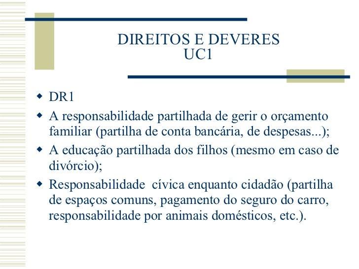 DIREITOS E DEVERES UC1 <ul><li>DR1 </li></ul><ul><li>A responsabilidade partilhada de gerir o orçamento familiar (partilha...