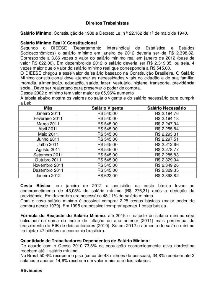 Direitos TrabalhistasSalário Mínimo: Constituição de 1988 e Decreto Lei n º 22.162 de 1º de maio de 1940.Salário Mínimo Re...