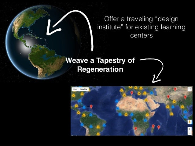 """Weave a Tapestry of Regeneration Offer a traveling """"design institute"""" for existing learning centers"""