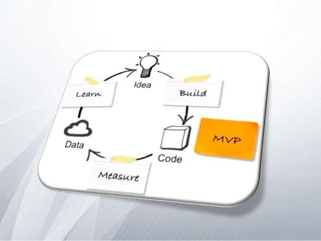 Direto Ao Ponto; criando-produtos de forma enxuta Slide 3