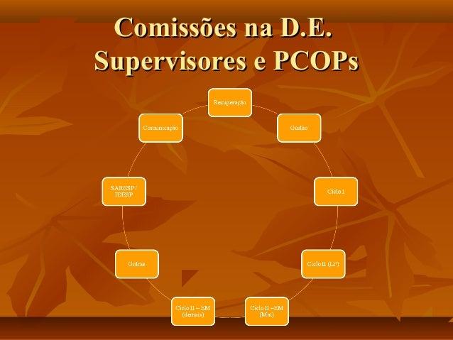 Comissões na D.E.Comissões na D.E. Supervisores e PCOPsSupervisores e PCOPs