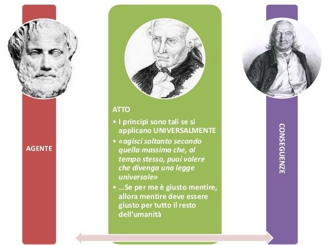 AGENTE ATTO • I principi sono tali se si applicano UNIVERSALMENTE • «agisci soltanto secondo quella massima che, al tempo ...