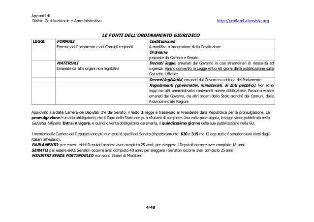 Principi di diritto costituzionale e amministrativo for Numero deputati italiani