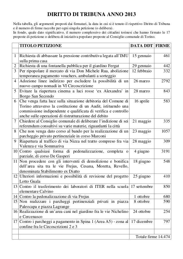 DIRITTO DI TRIBUNA ANNO 2013 Nella tabella, gli argomenti proposti dai firmatari, la data in cui si è tenuto il rispettivo...