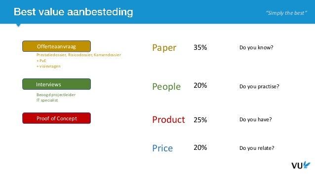 "Paper People Product Price 35% 20% 25% 20% ""Simply the best"" Offerteaanvraag Interviews . Proof of Concept Prestatiedossie..."