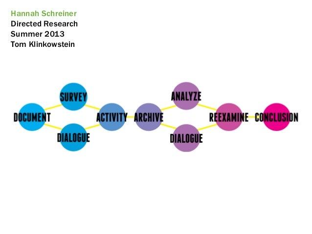 Hannah SchreinerDirected ResearchSummer 2013Tom Klinkowstein