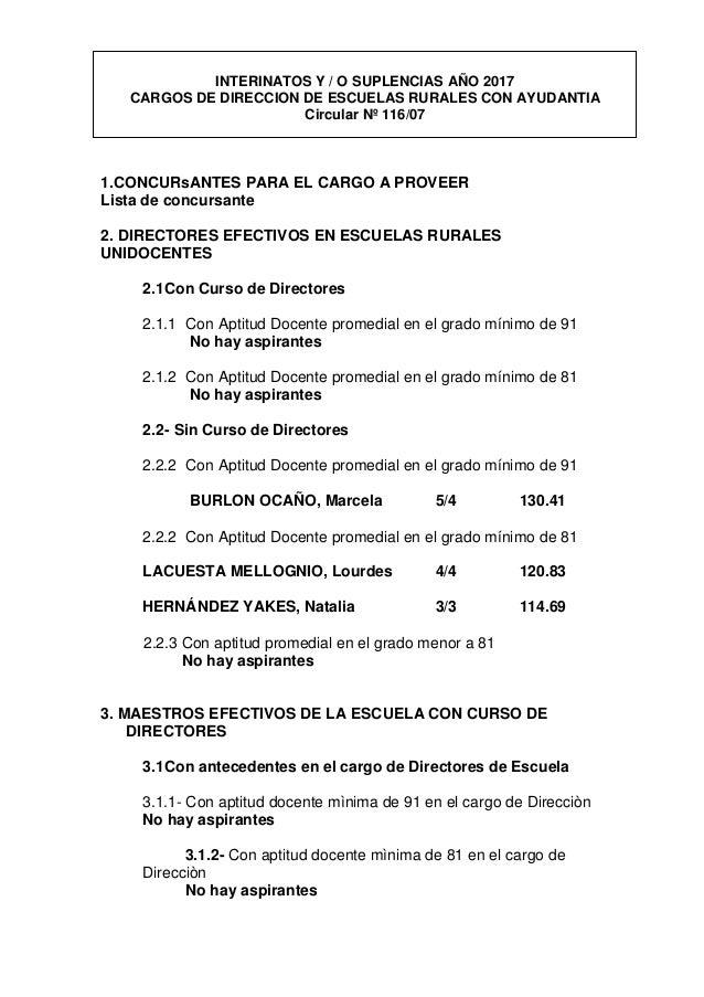1.CONCURsANTES PARA EL CARGO A PROVEER Lista de concursante 2. DIRECTORES EFECTIVOS EN ESCUELAS RURALES UNIDOCENTES 2.1Con...