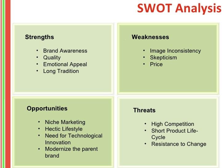 market positioning statement