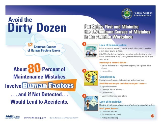 Avoid The Dirty Dozen 12 Common Causes Of Human Factors