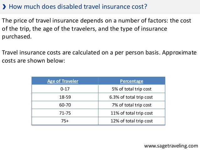 Travel Insurance For Over  With Pre Existing Medical Conditions