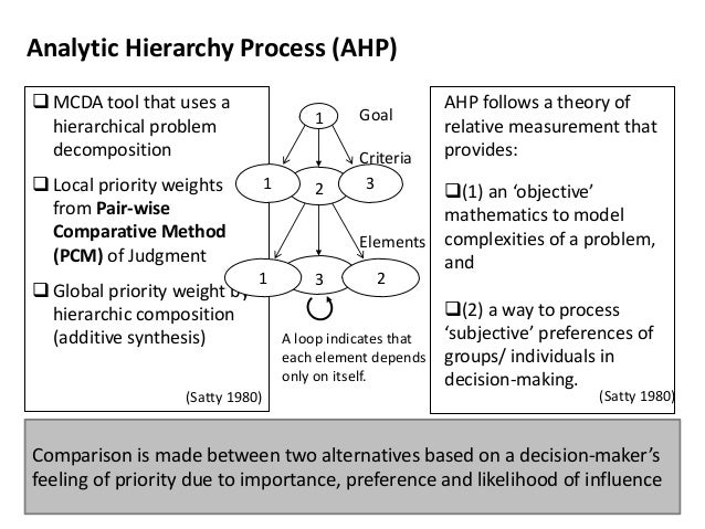 the analytic hierarchy process and multi criteria 2 title: an ahp/anp-based multi-criteria decision approach for the selection of  solar thermal power plant investment projects abstract in this paper the analytic .