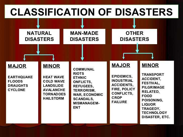 diaster management Disaster management can be defined as the organization and management of  resources and responsibilities for dealing with all humanitarian aspects of.