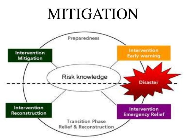 essay engineering preparedness disaster mitigation For disaster mitigation and environmental management in bangladesh these researches, however may be considered more as social engineering research designed to protecting the lives of the people living in dangerous areas prone to.