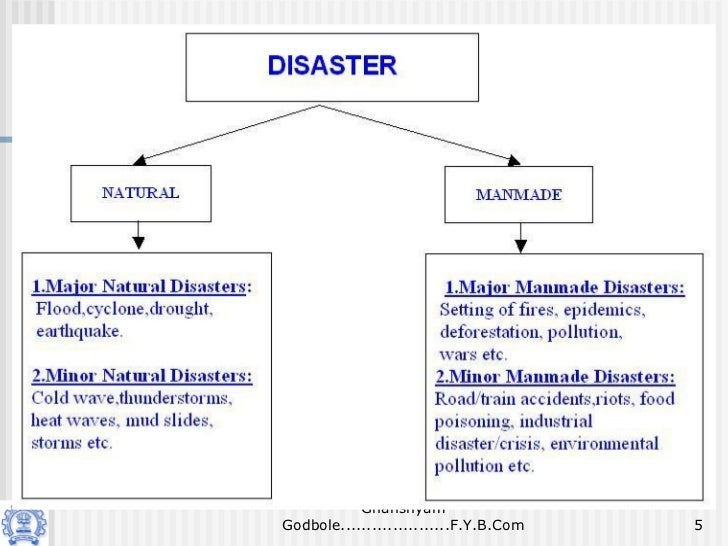 the disaster management in india has Project on disaster management for nineth standard introduction: the process of drafting the plans at all levels has already begun the disaster management disaster management in india - a status report 12.