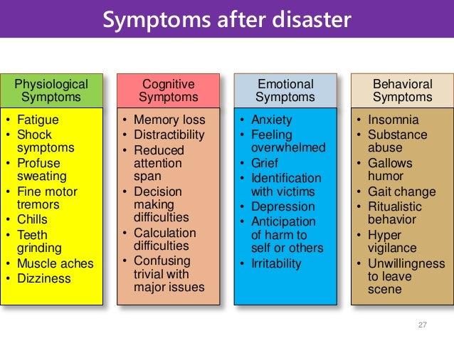 Mental Health After Natural Disaster