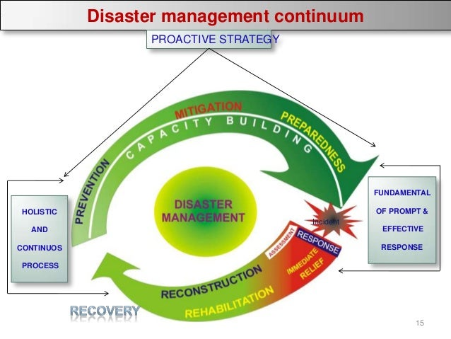 Crisis Management: Apologies, Natural Disasters, and Change
