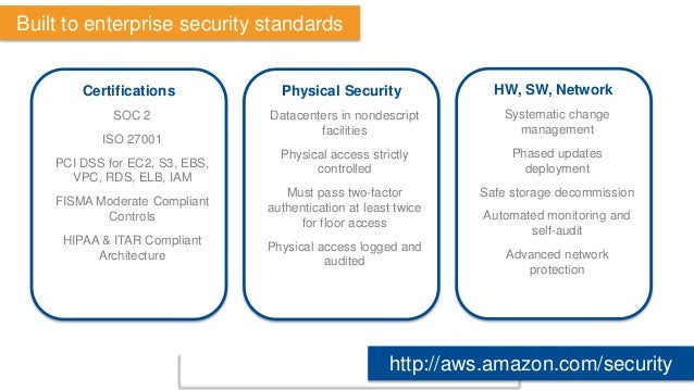 Certifications  SOC 2  ISO 27001  PCI DSS for EC2, S3, EBS, VPC, RDS, ELB, IAM  FISMA Moderate Compliant Controls  HIPAA &...